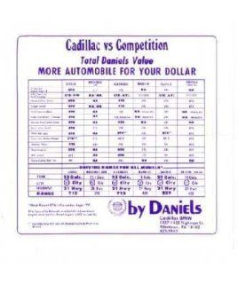 1980 Cadillac Vs Competition Sales Brochure Literature Advertisement Piece Book Automotive