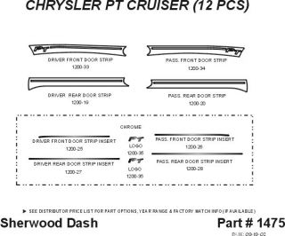 2001 2005 Chrysler PT Cruiser Wood Dash Kits   Sherwood Innovations 1475 N50   Sherwood Innovations Dash Kits