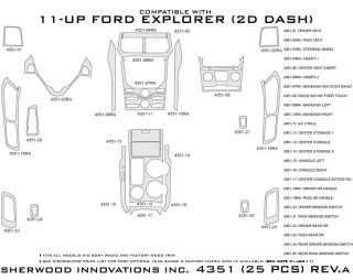 2011, 2012, 2013 Ford Explorer Wood Dash Kits   Sherwood Innovations 4351 N50   Sherwood Innovations Dash Kits