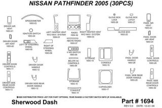 2010, 2011 Nissan Pathfinder Wood Dash Kits   Sherwood Innovations 1694 R   Sherwood Innovations Dash Kits