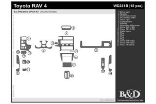 1998, 1999, 2000 Toyota RAV4 Wood Dash Kits   B&I WD231B DCF   B&I Dash Kits